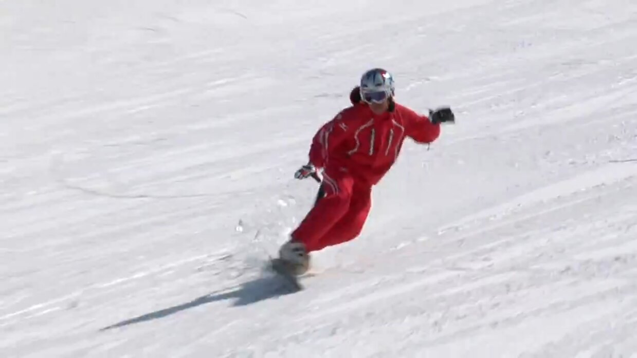 Anatomy of snowboard carving turn canmanski